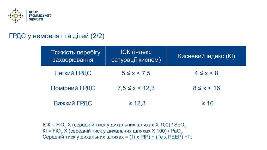 ГРДС у немовлят та дітей (2/2) Тяжкість перебіг...