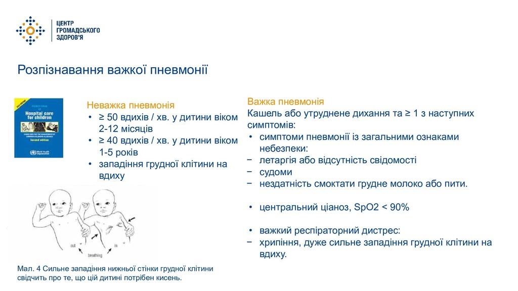 Розпізнавання важкої пневмонії Неважка пневмоні...
