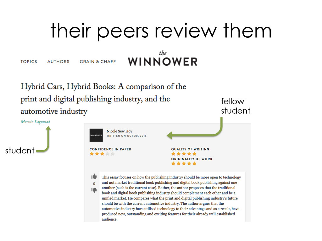 their peers review them student fellow student