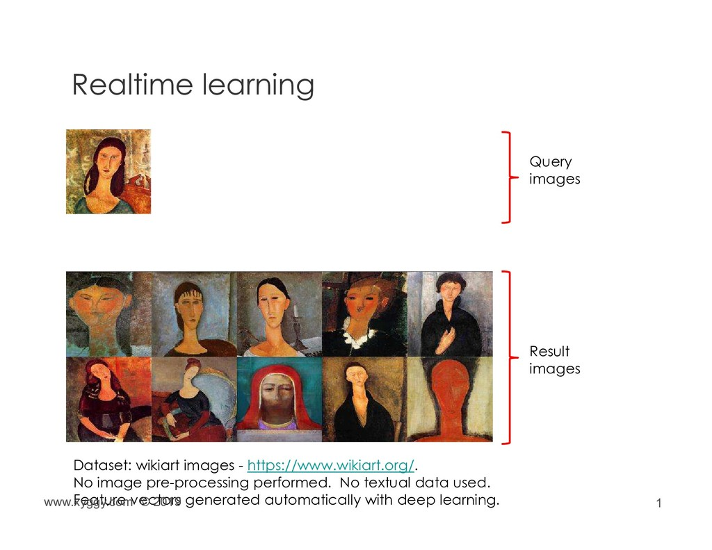 1 Query images Result images Realtime learning ...