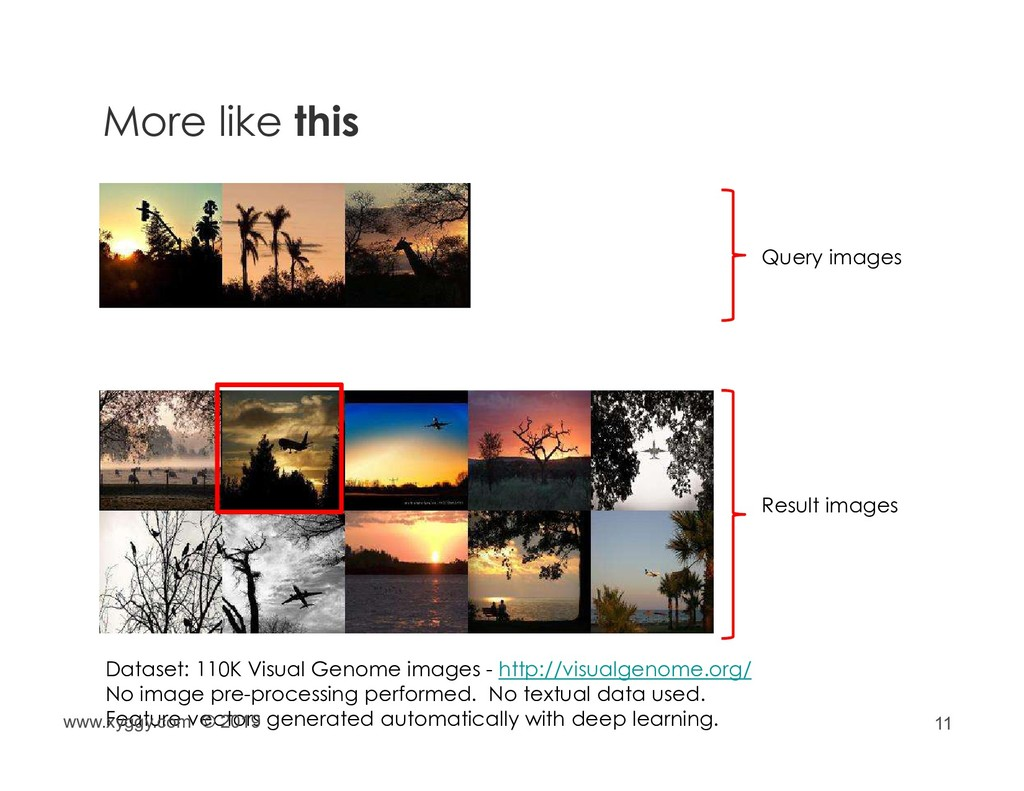 11 More like this Query images Result images Da...