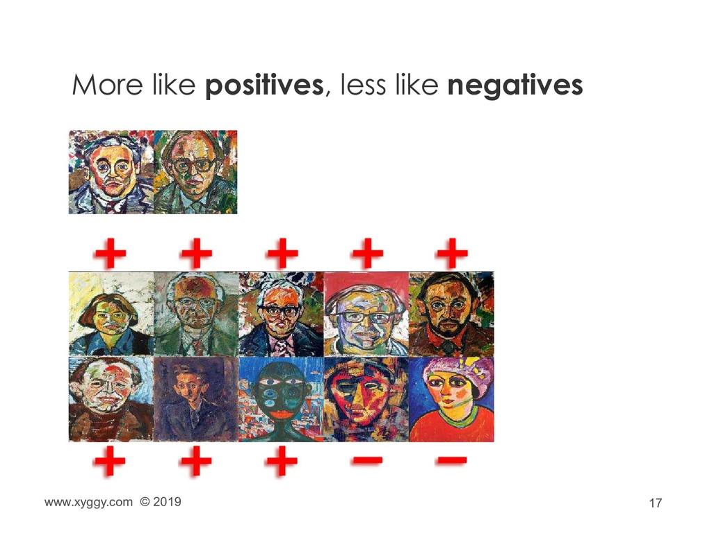 17 More like positives, less like negatives www...
