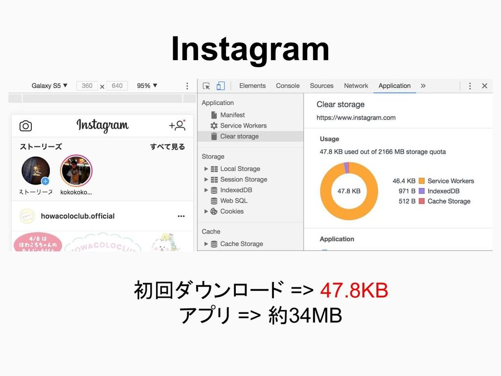 初回ダウンロード => 47.8KB アプリ => 約34MB Instagram