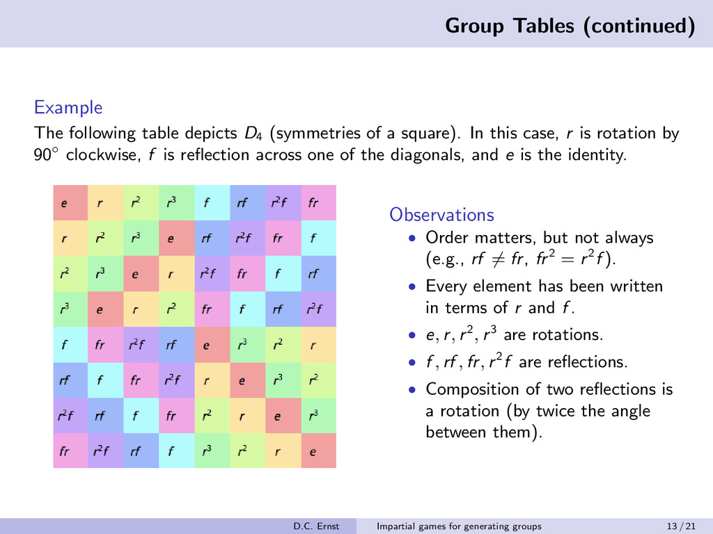 Group Tables (continued) Example The following ...