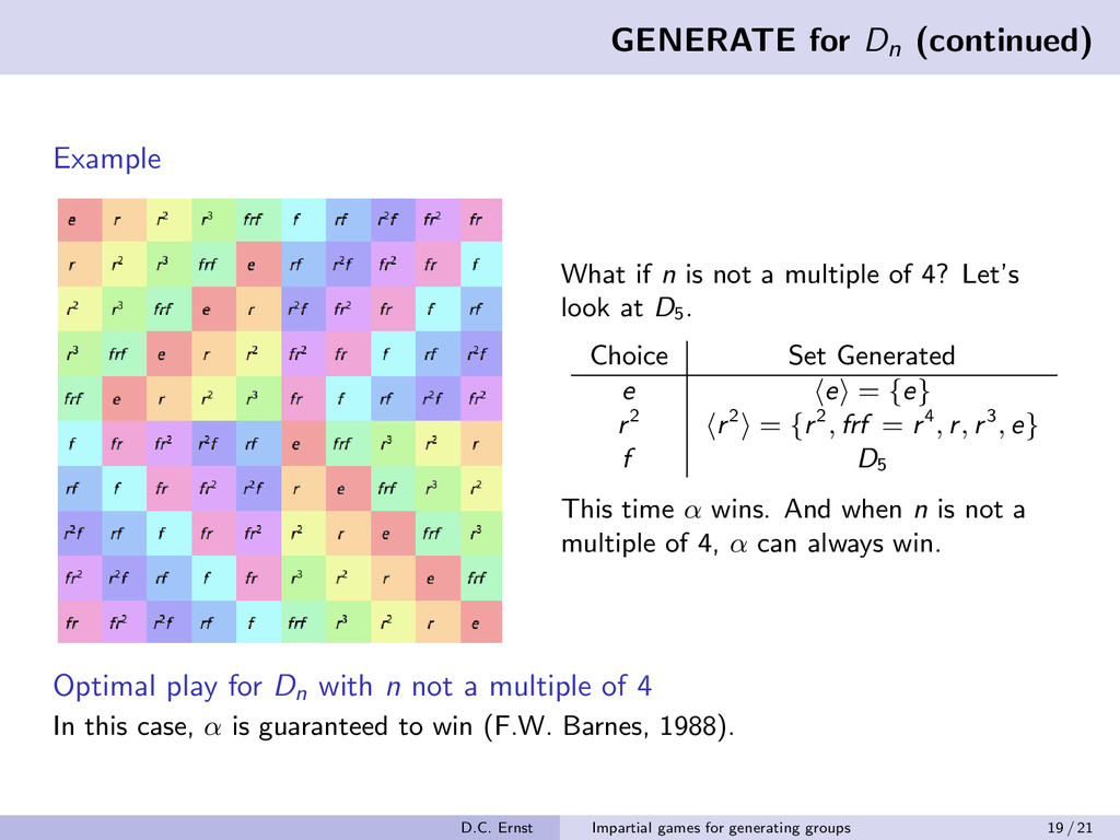 GENERATE for Dn (continued) Example What if n i...