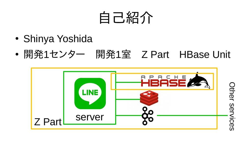 自己紹介 ● Shinya Yoshida ● 開発1センター 開発開発1室 開発Z Part...