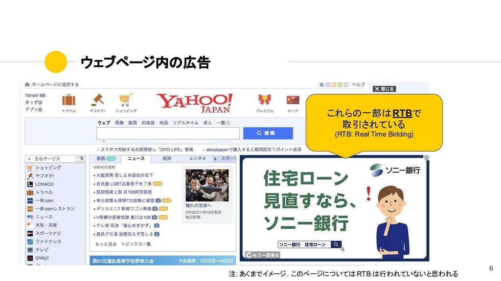 ウェブページ内の広告 6 注: あくまでイメージ.このページについては RTB は行われていな...