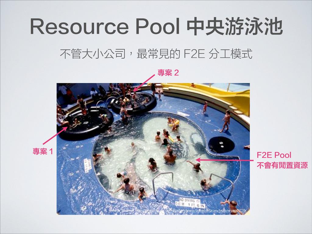 Resource Pool 中央游泳池 不管大小公司,最常見的 F2E 分工模式 專案 1 專...