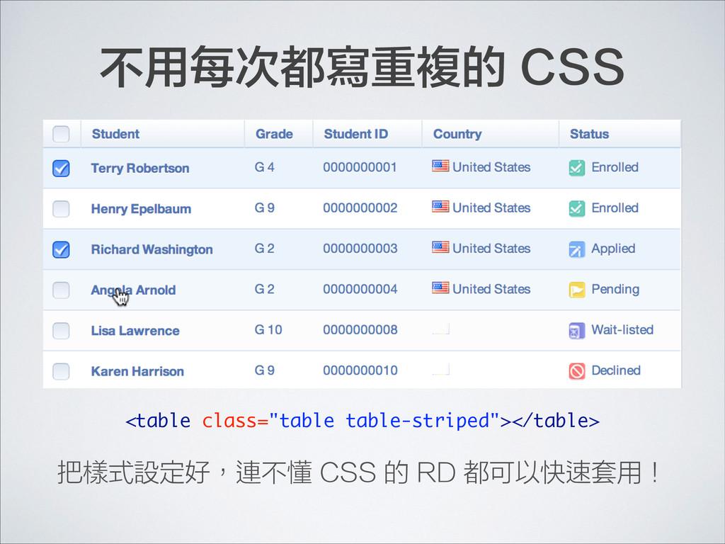 """不用每次都寫重複的 CSS <table class=""""table table-striped..."""
