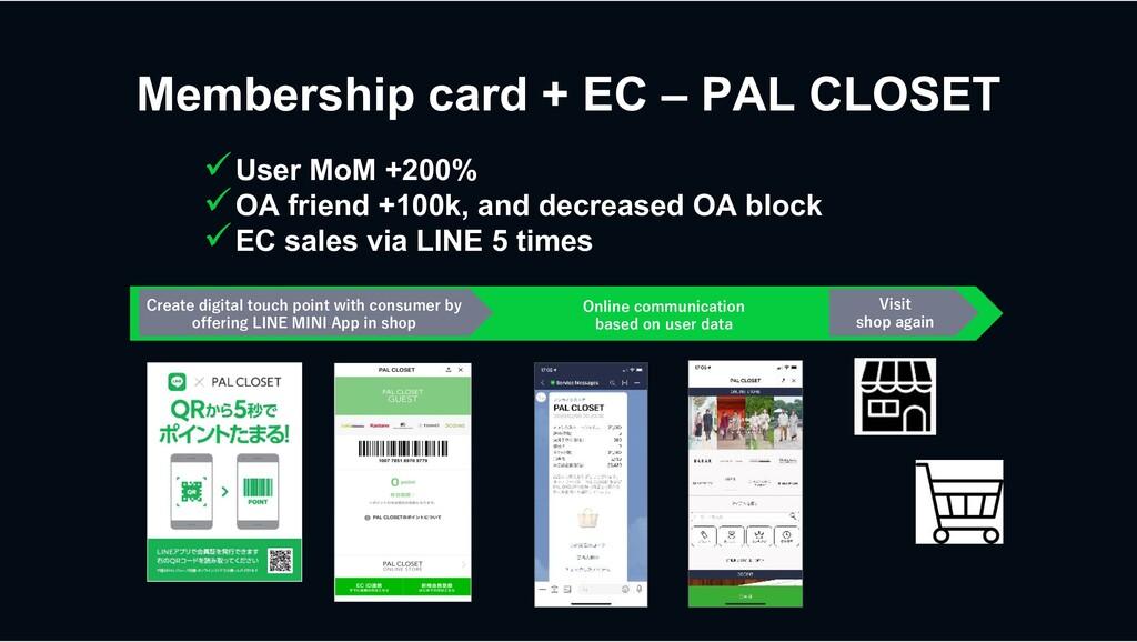 Membership card + EC – PAL CLOSET ...