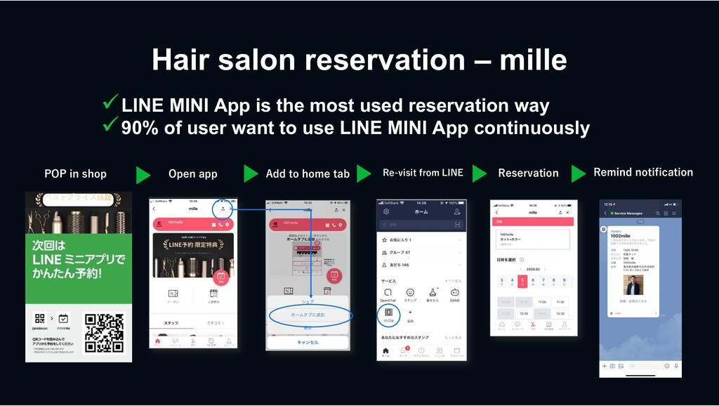 Hair salon reservation – mille   ...