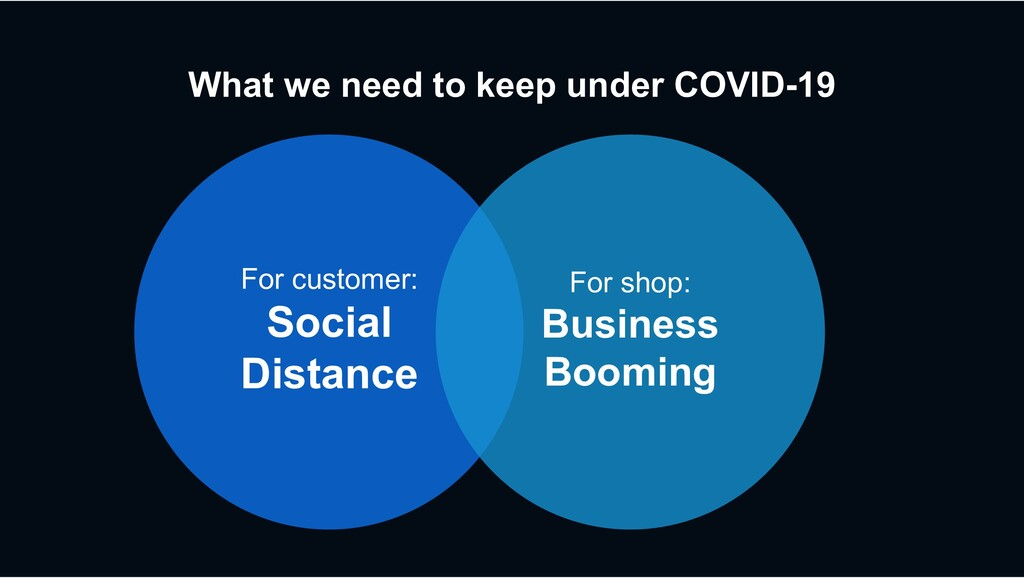 What we need to keep under COVID-19 For custome...