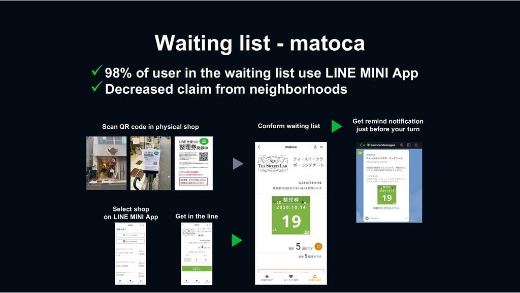 Waiting list - matoca Scan QR code in physical ...