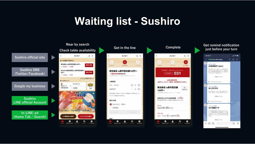 """Waiting list - Sushiro $""""! """"#  ..."""