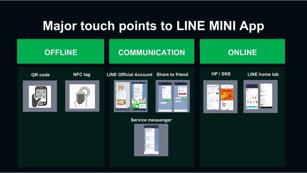 QR code NFC tag OFFLINE LINE Official Account S...