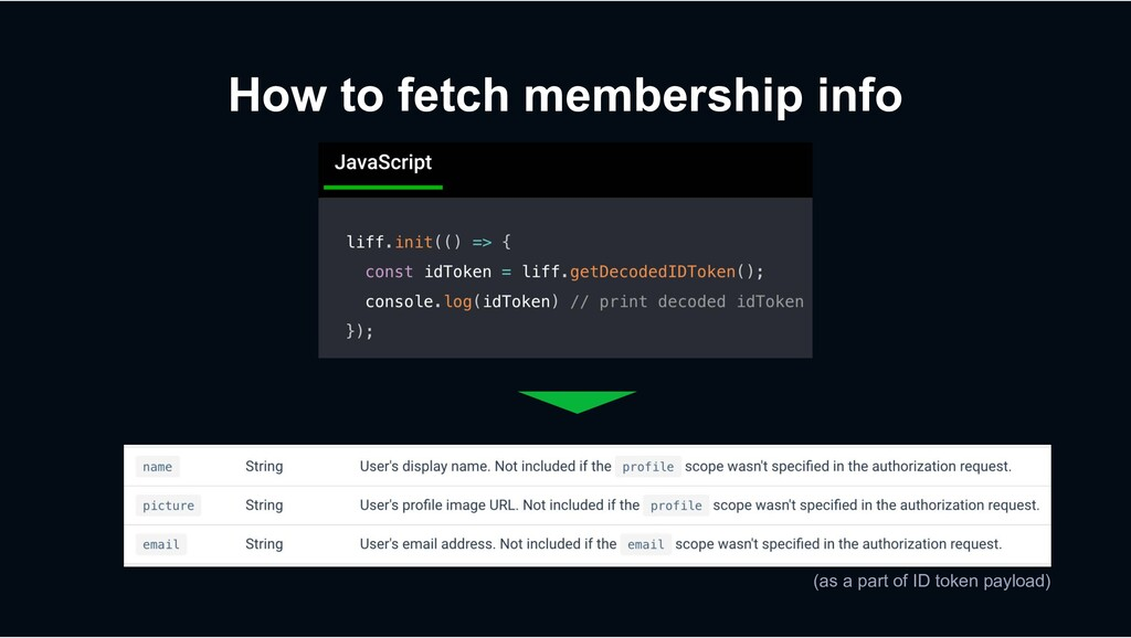 How to fetch membership info (as a part of ID t...