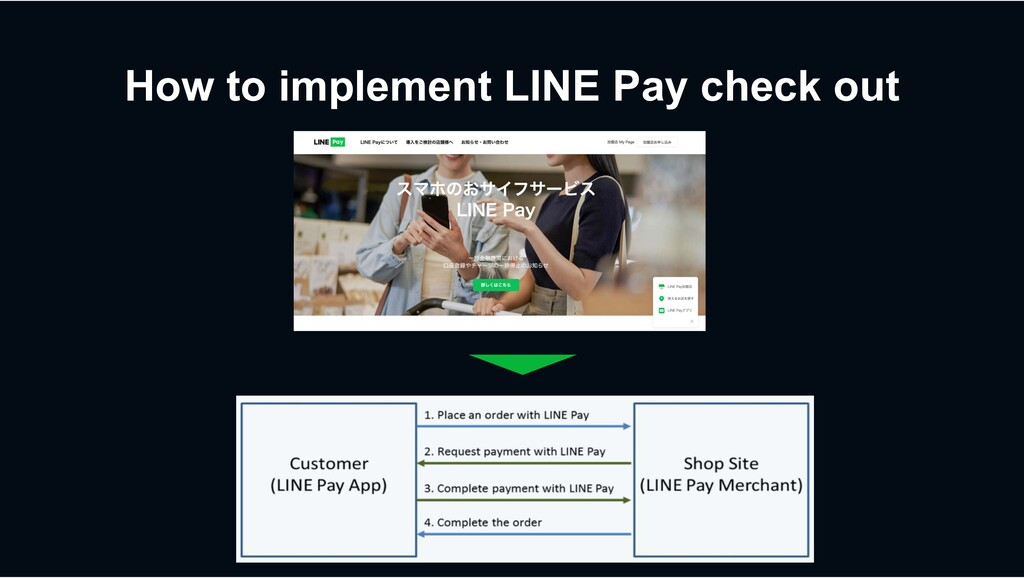 How to implement LINE Pay check out
