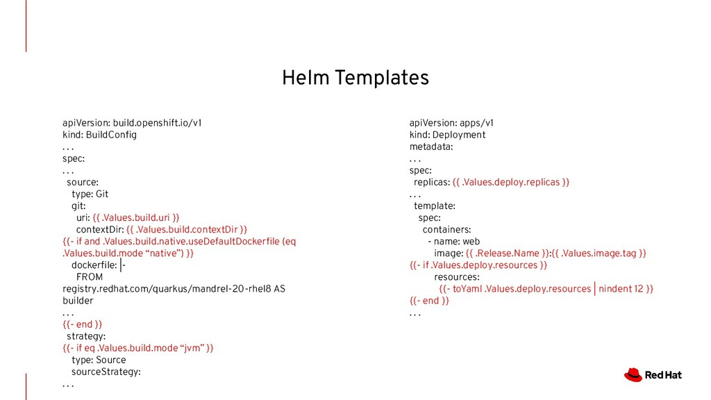 Helm Templates apiVersion: build.openshift.io/v...