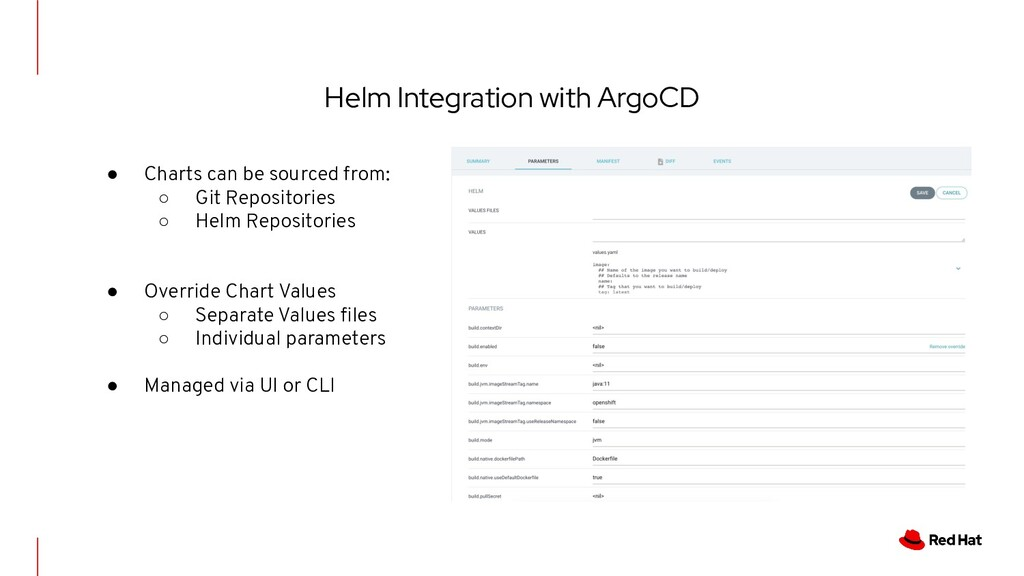 Helm Integration with ArgoCD ● Charts can be so...
