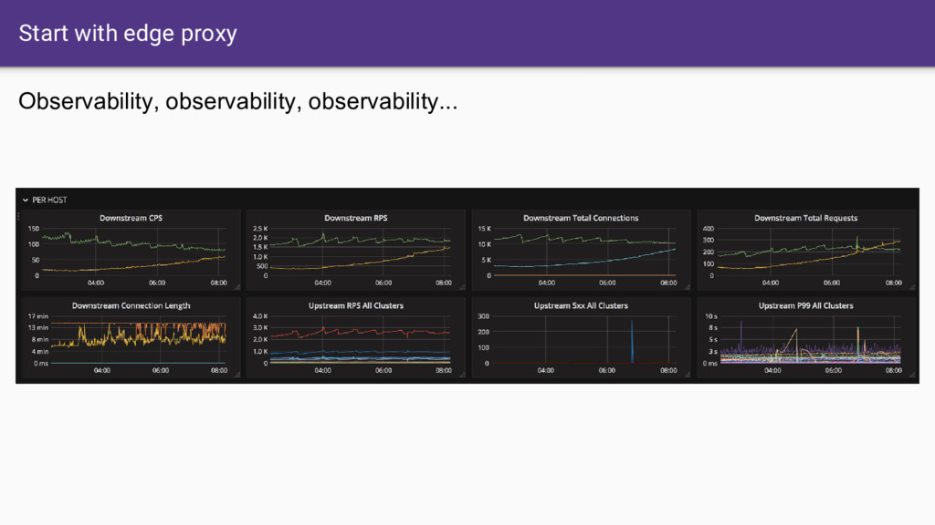 Start with edge proxy Observability, observabil...