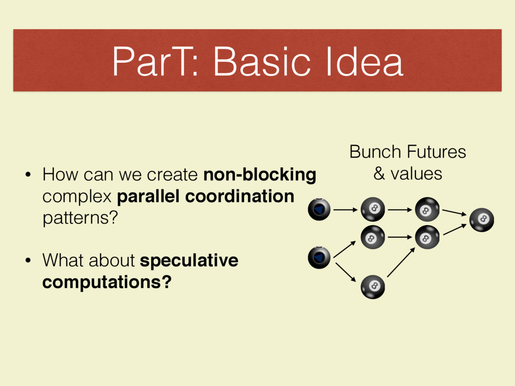 ParT: Basic Idea Bunch Futures & values • How c...