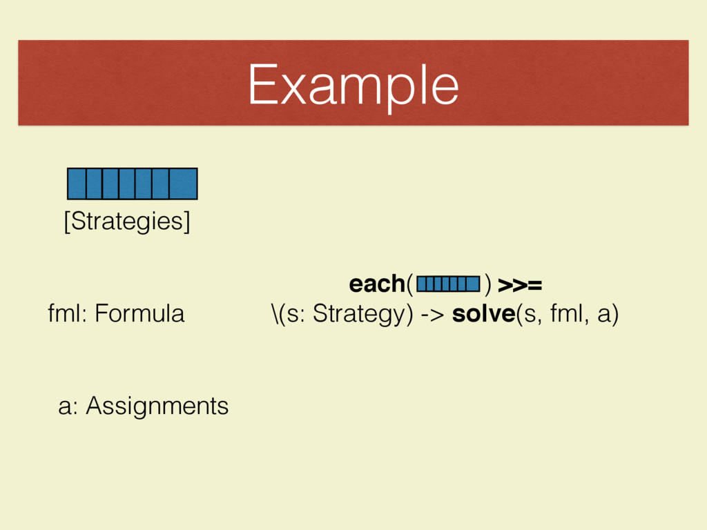 Example [Strategies] fml: Formula a: Assignment...