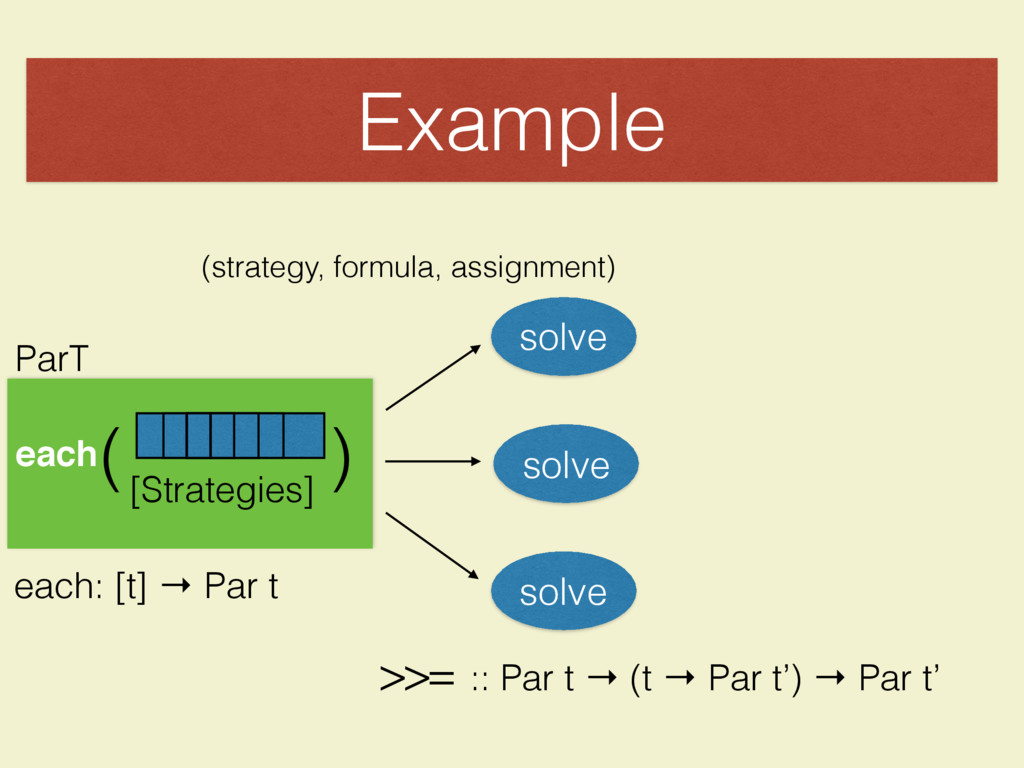 Example [Strategies] each( ( ParT solve each: [...