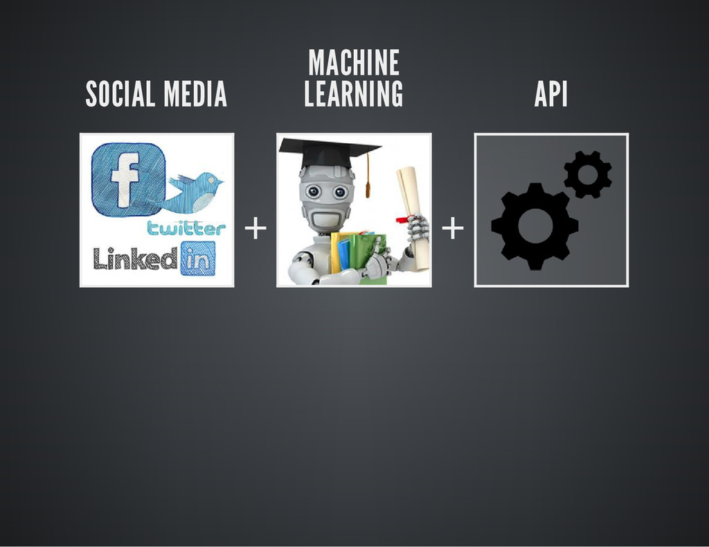 SOCIAL MEDIA + MACHINE LEARNING + API