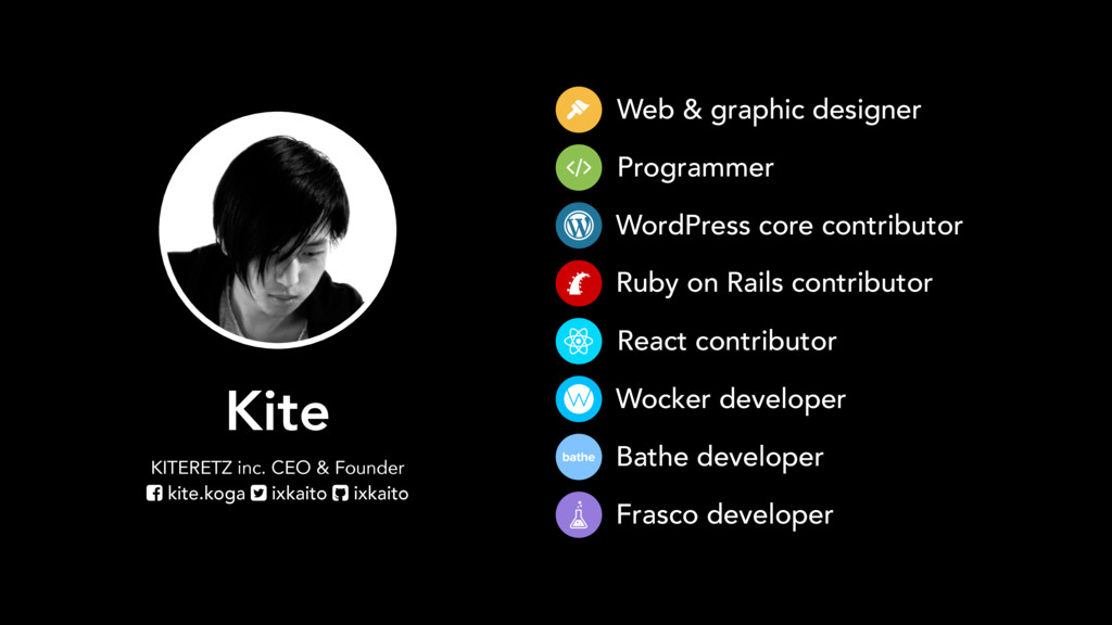 Kite KITERETZ inc. CEO & Founder kite.koga ixka...