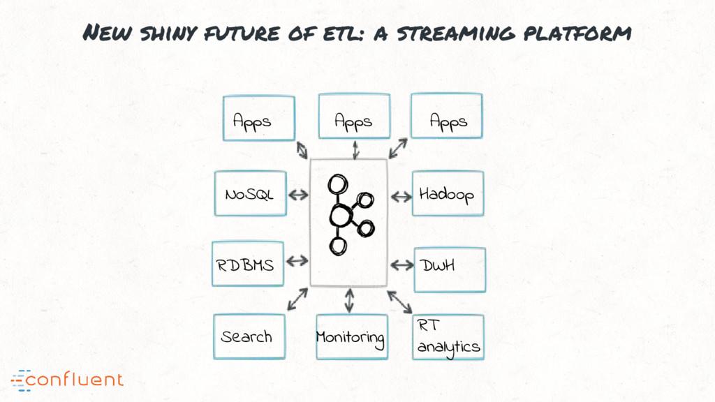 New shiny future of etl: a streaming platform N...