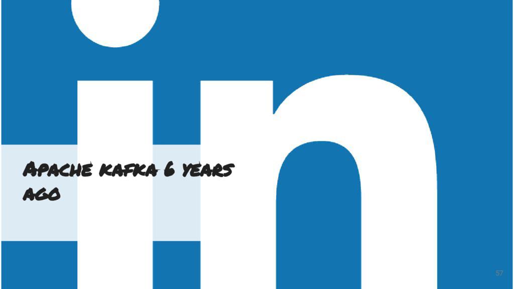 57 Confidential Apache kafka 6 years ago 57