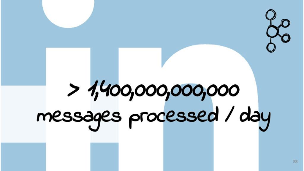 58 Confidential > 1,400,000,000,000 messages pr...