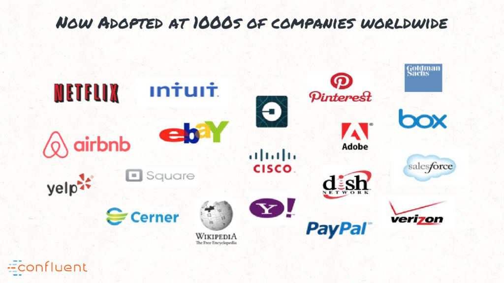 Now Adopted at 1000s of companies worldwide