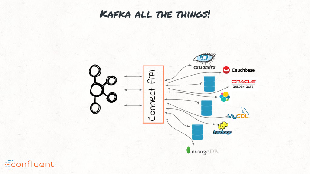 Kafka all the things! Connect API
