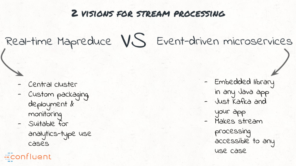 2 visions for stream processing Real-time Mapre...