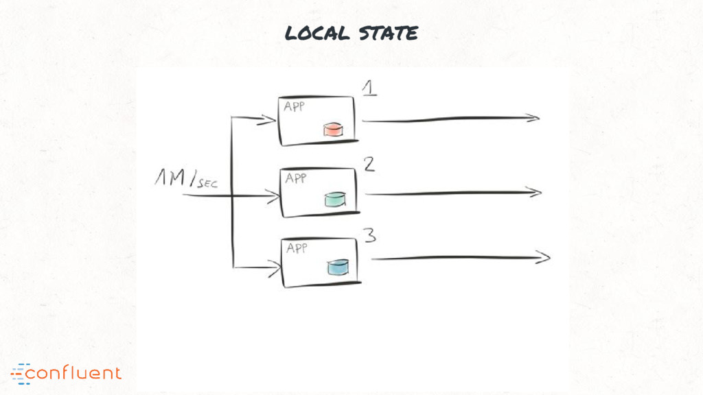 local state