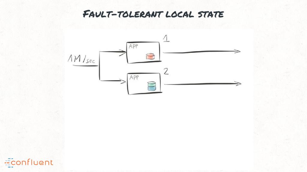 Fault-tolerant local state