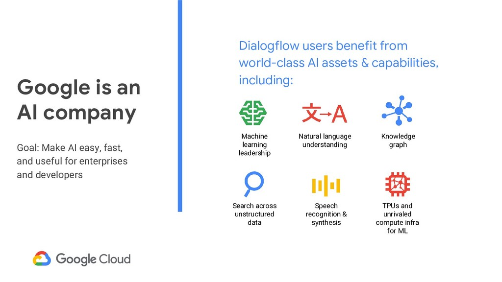 Dialogflow users benefit from world-class AI as...