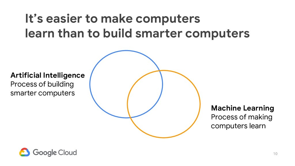 10 It's easier to make computers learn than to ...