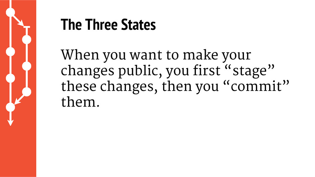 The Three States When you want to make your cha...