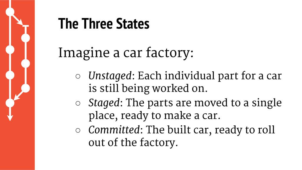 The Three States Imagine a car factory: ○ Unsta...