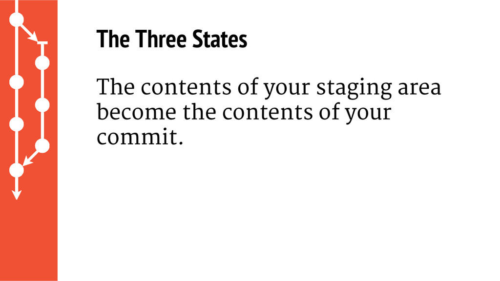 The Three States The contents of your staging a...