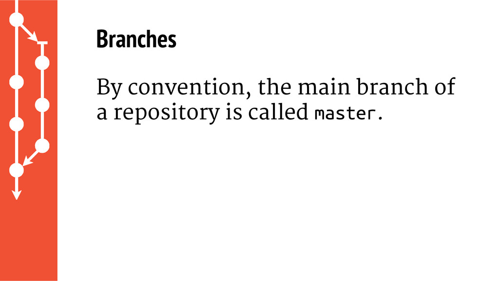 Branches By convention, the main branch of a re...