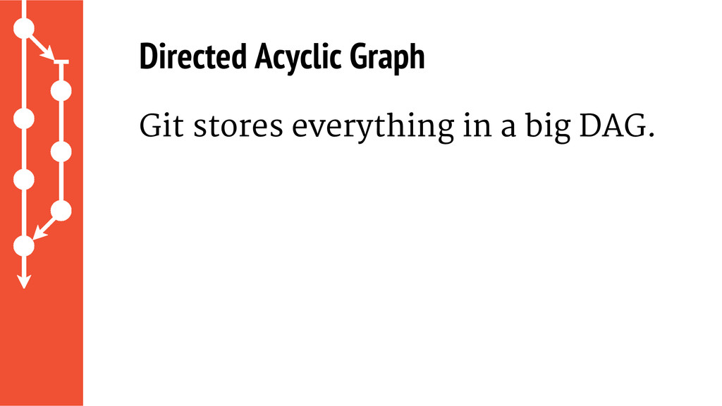 Git stores everything in a big DAG. Directed Ac...