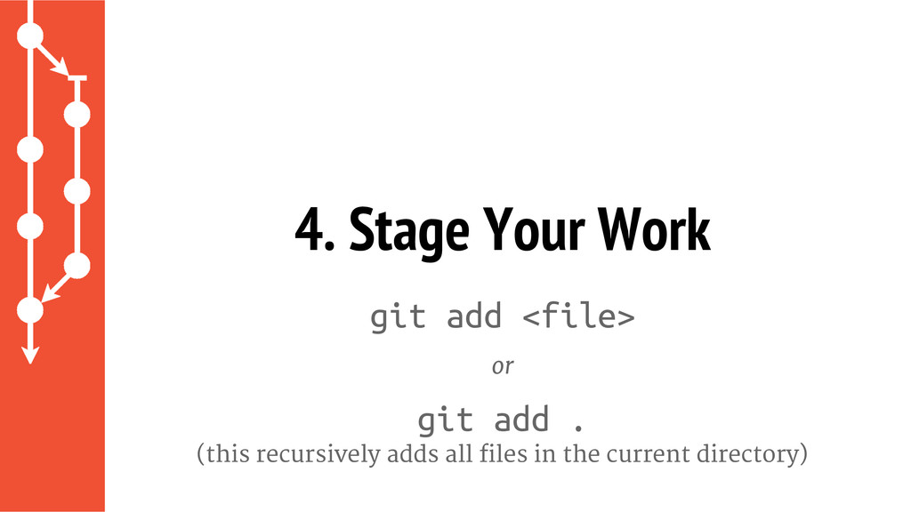 4. Stage Your Work git add <file> or git add . ...