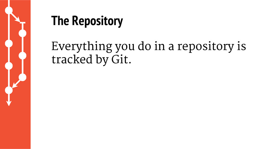 The Repository Everything you do in a repositor...