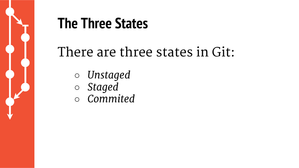 The Three States There are three states in Git:...