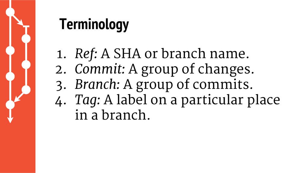 1. Ref: A SHA or branch name. 2. Commit: A grou...