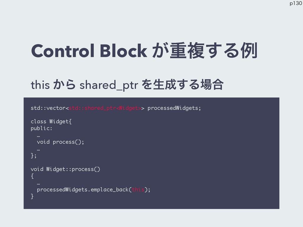 Control Block ͕ॏෳ͢Δྫ this ͔Β shared_ptr Λੜ͢Δ߹...