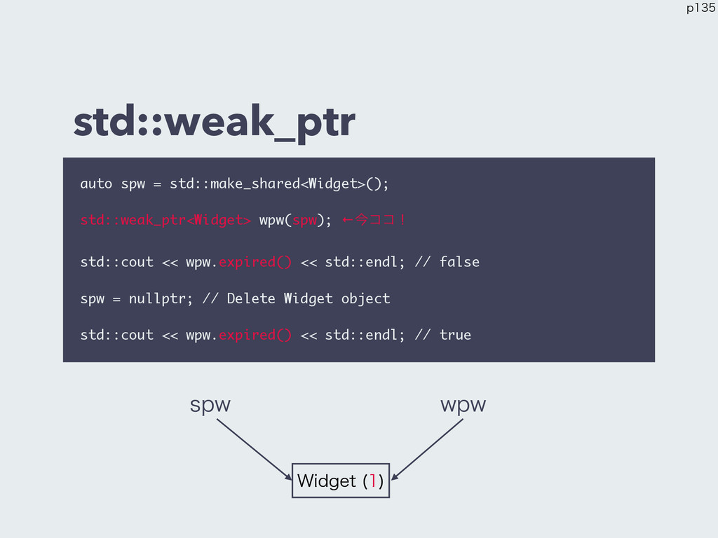 auto spw = std::make_shared<Widget>(); ! std::w...